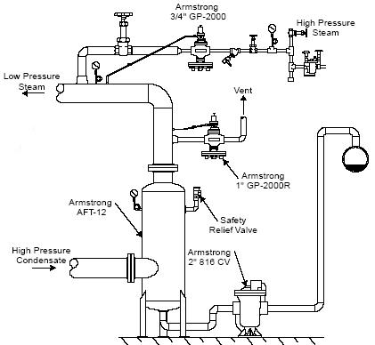 Steam System Schematic